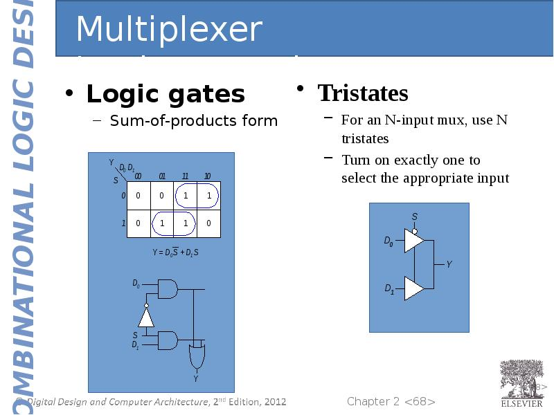 lesson plan in physics logic gates Here are a number of great science lessons plans for middle school students enjoy air bags and collisions - how do the latest in tech, tools and toys for teachers lesson plans, classroom resources and ideas for busy teachers ipad apps and android apps for teachers and students.