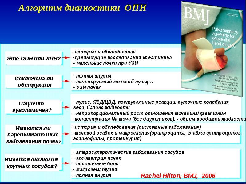 Самодиагностика лечение