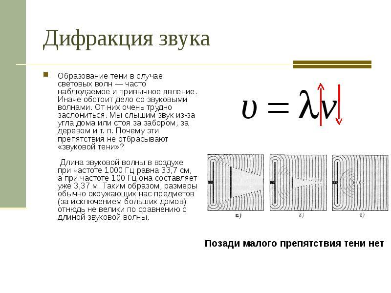 Почему трудно наблюдать дифракцию