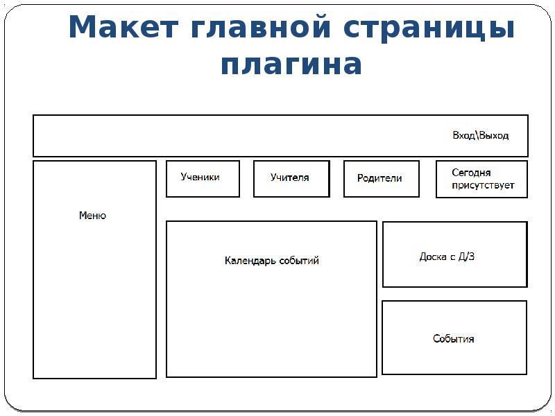 Урок создание шаблона сайта компания риа официальный сайт
