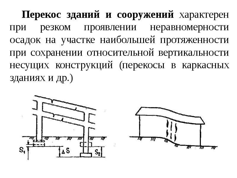 картинки деформации сдвига у зданий чай две