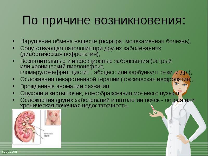 Пиелонефрит причины и лечение