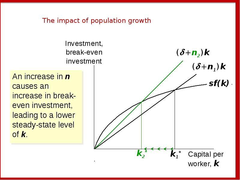 growth theory and long run behavior of Leading to sustained growth in the long-run another class of endogenous growth models behavior of the models theory or general models of economic growth.
