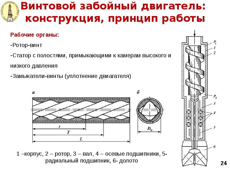 инструкция по ревизии винтовых забойных двигателей
