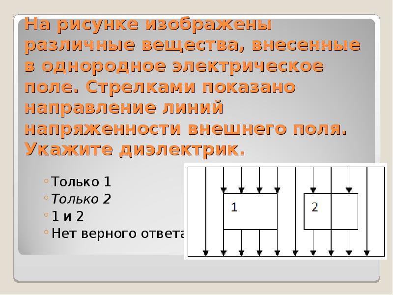Изобразить на рисунке однородное электрическое поле
