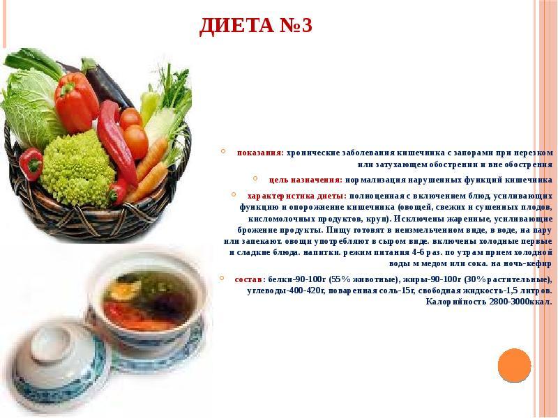 диета при забол кишечника
