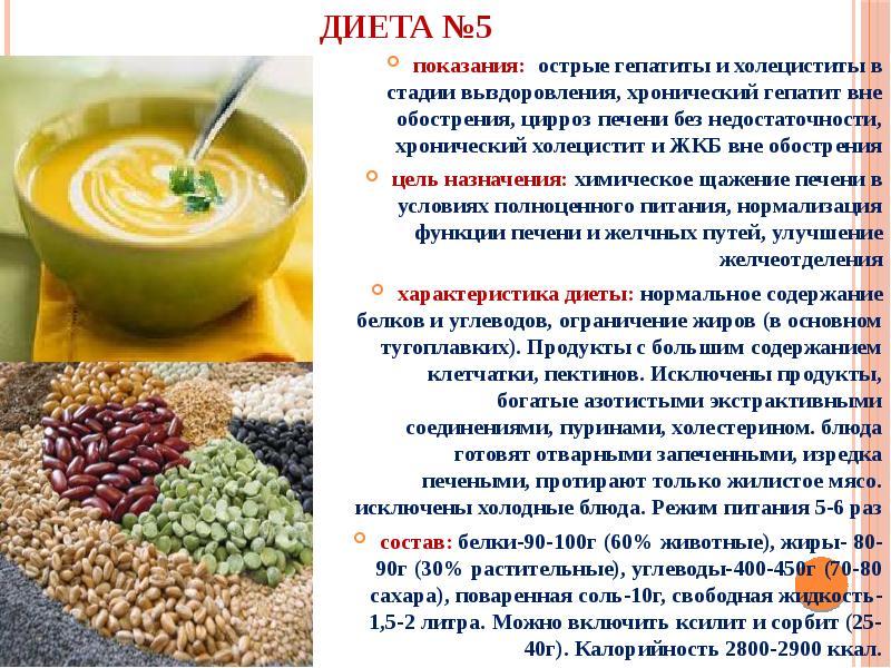 [BBBKEYWORD]. Питание при холецистите