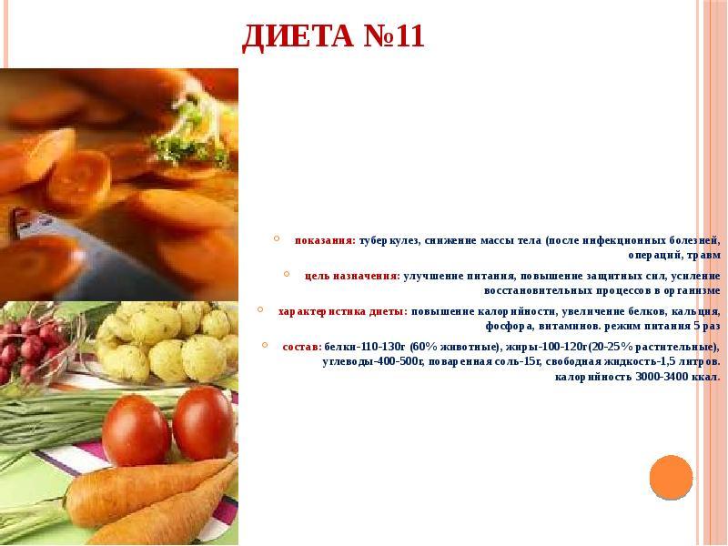 Лечебное питание - studfilesnet