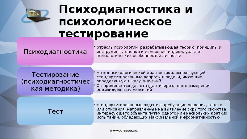 Психодиагностика Шпаргалки Скачать