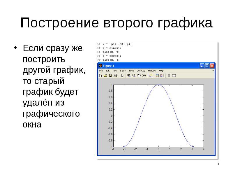 график matlab удалить