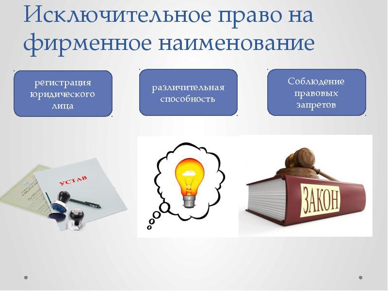 шпаргалки товаров, работ и средства индивидуализации услуг.