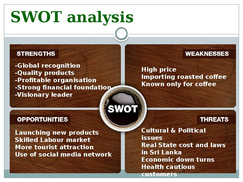 swot analysis of costa coffee Whitbread plc's consumer foodservice portfolio recorded positive results throughout 2013 and the first half of 2014 this success is primarily thanks to costa coffee, the second largest specialist coffee shops brand in the world after starbucks.