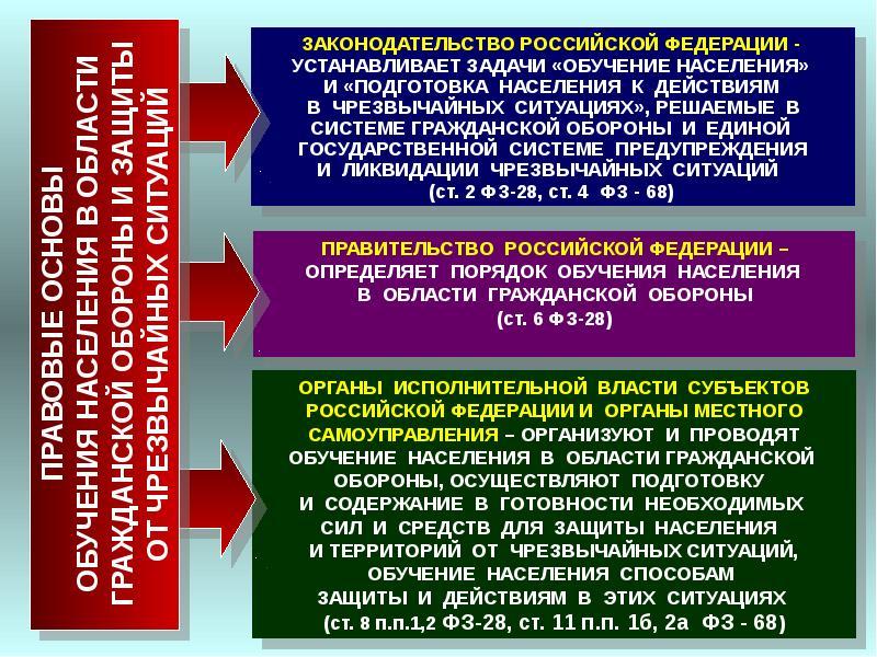 О введении Санитарных правил по реализации в торговой сети и
