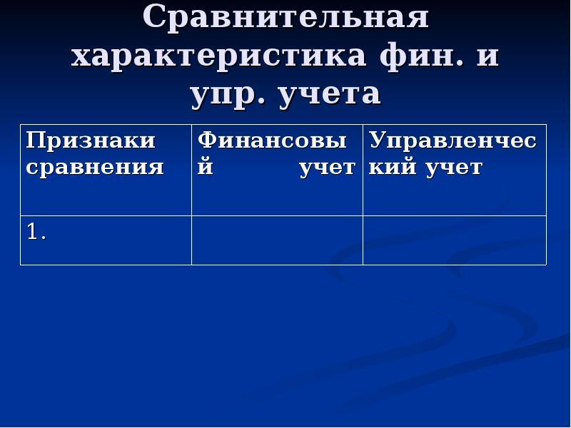 особенности фин учета в казахстане введение режиссер изобразил