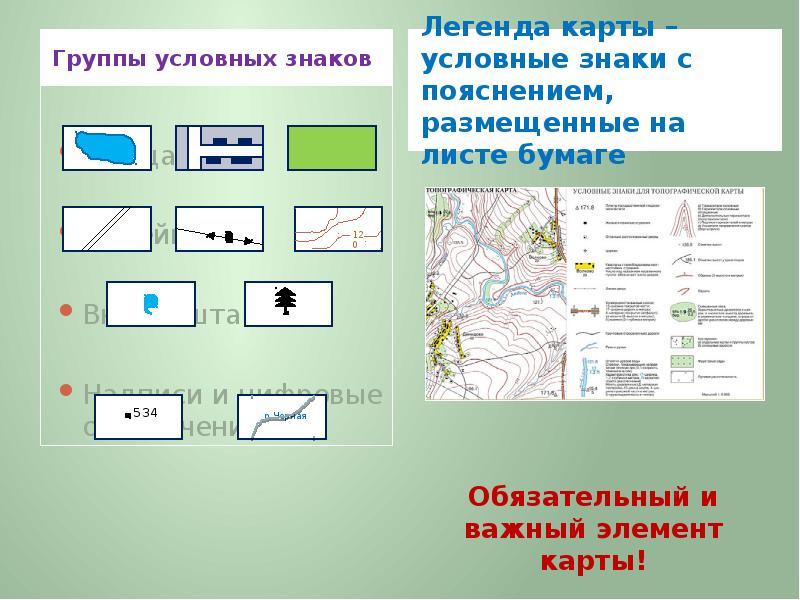 размеров фактур картинки и названия условных знаков географических карт определить цвет
