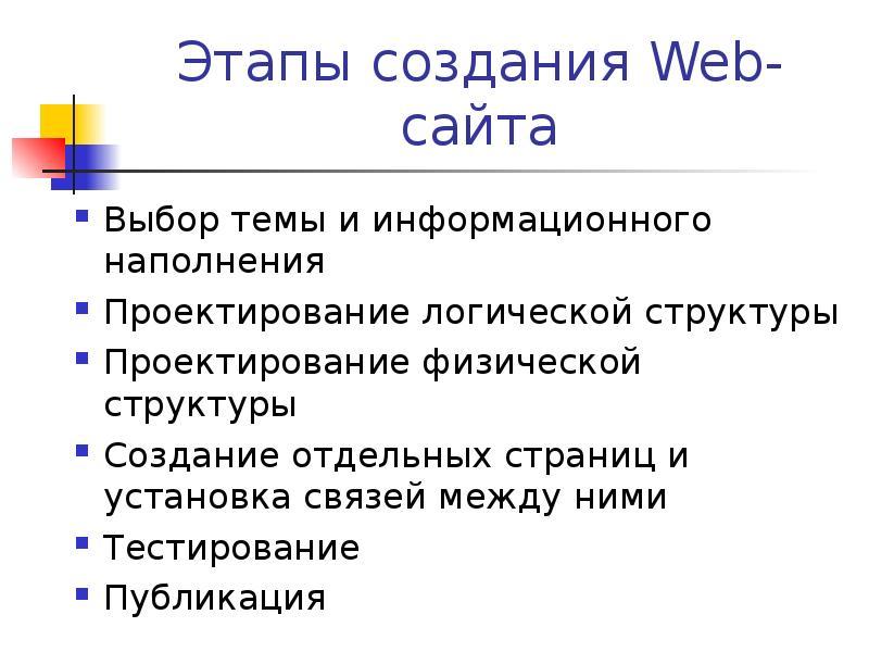 Создание веб сайтов кратко тех спецификация на создание сайта