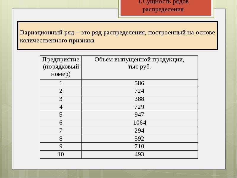 Норд можно статистическая сводка и группировка в статистике персонала термобелье