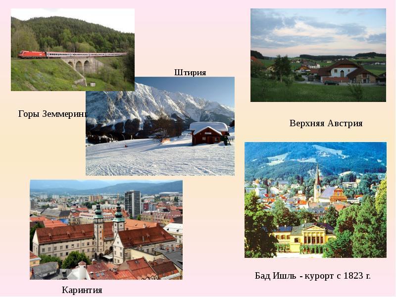 Картинки австрии для проекта