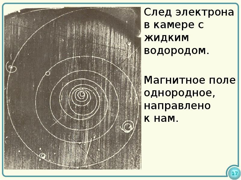 сауна Набережных магнитное поле создается направленным движением электронов того чтобы купить