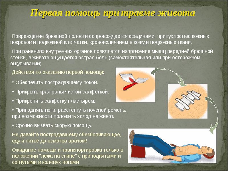 Признаки ранения живота