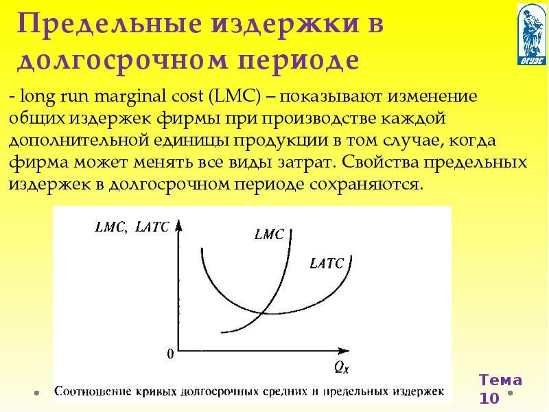 Издержки в краткосрочном и долгосрочном периоде шпаргалка