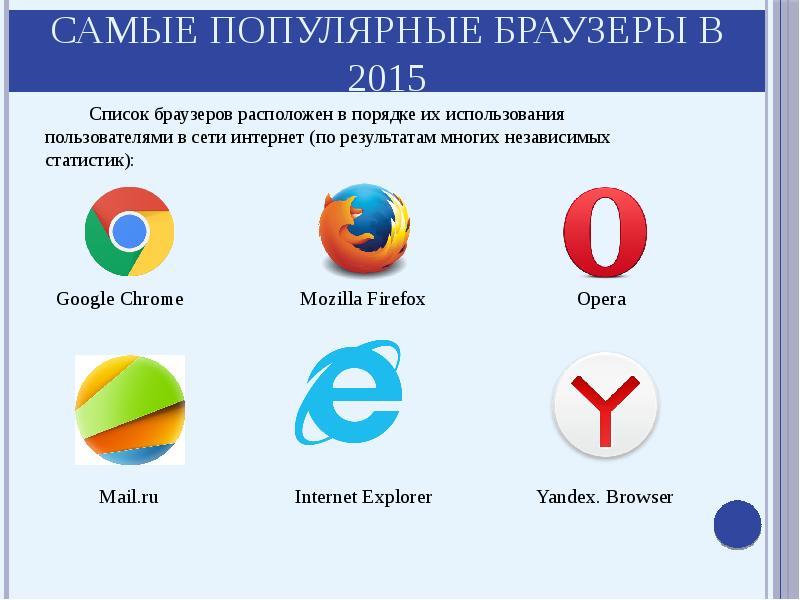 какие браузеры лучше тор или гирда