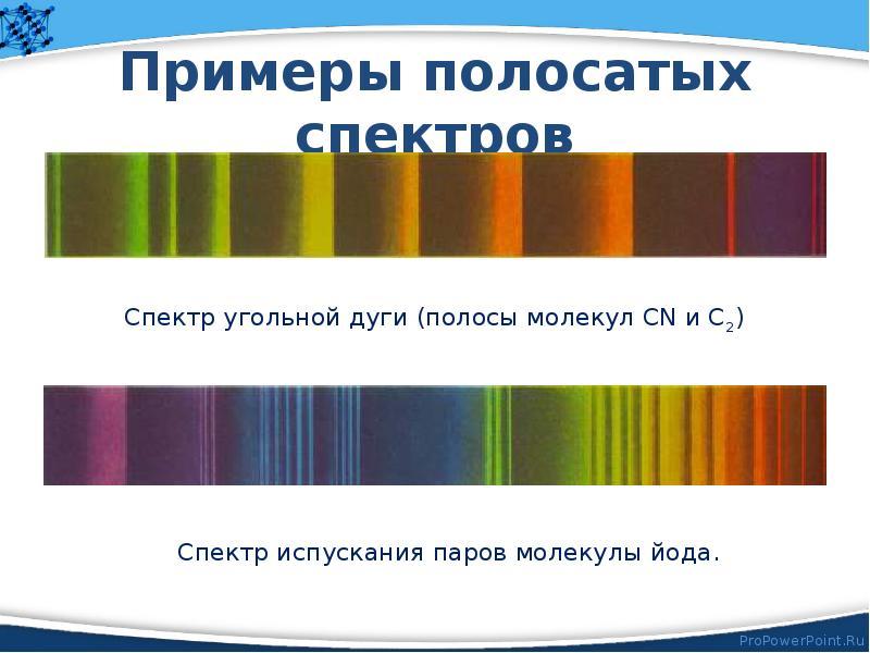 Спектры.виды спектров. спектральный анализ.шпаргалка по физике