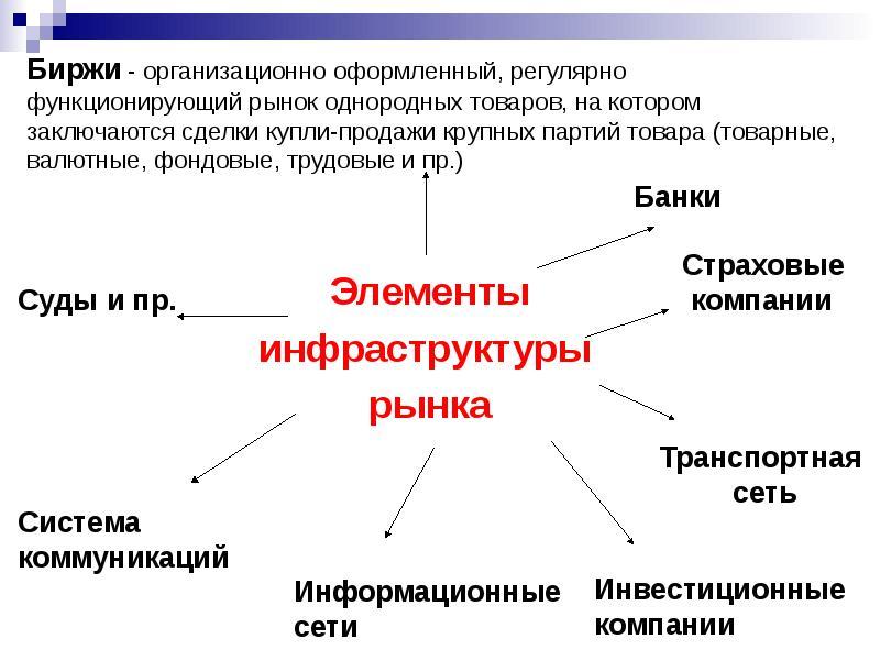 Будет ли выплата 1500000 рублей за