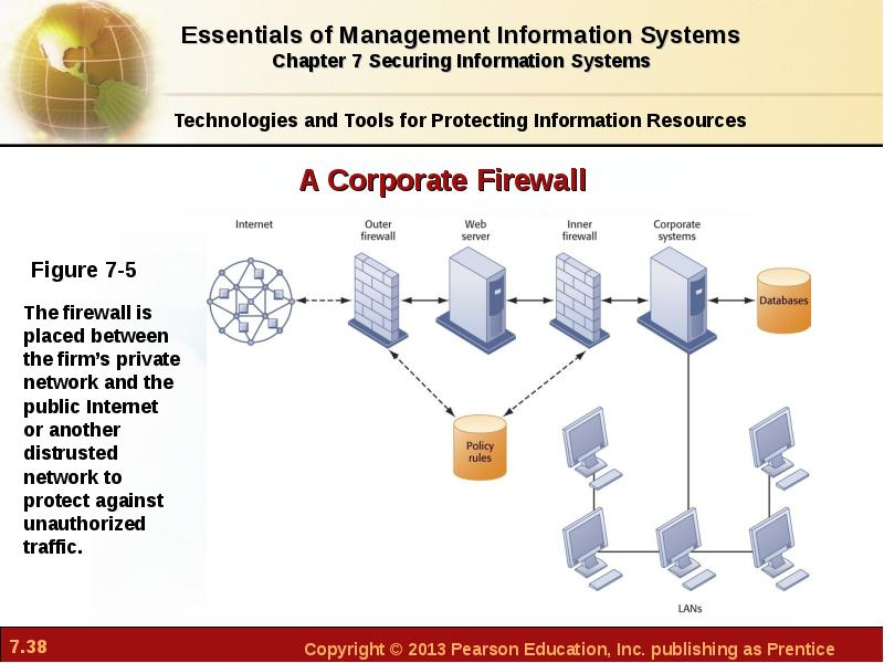aspects of database security information technology essay How technology effects our society positive and negative effects of technology essay every aspect of technology requires another aspect of technology.