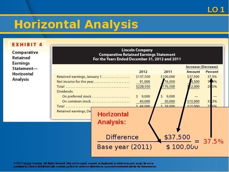 in depth analysis of financial statements bp Certain managers within the firm are unqualified and, as such, are not fairly or adequately representing the interests of the shareholders the financial statements present fairly the financial position, the results of operations, and the changes in cash flows for the company.