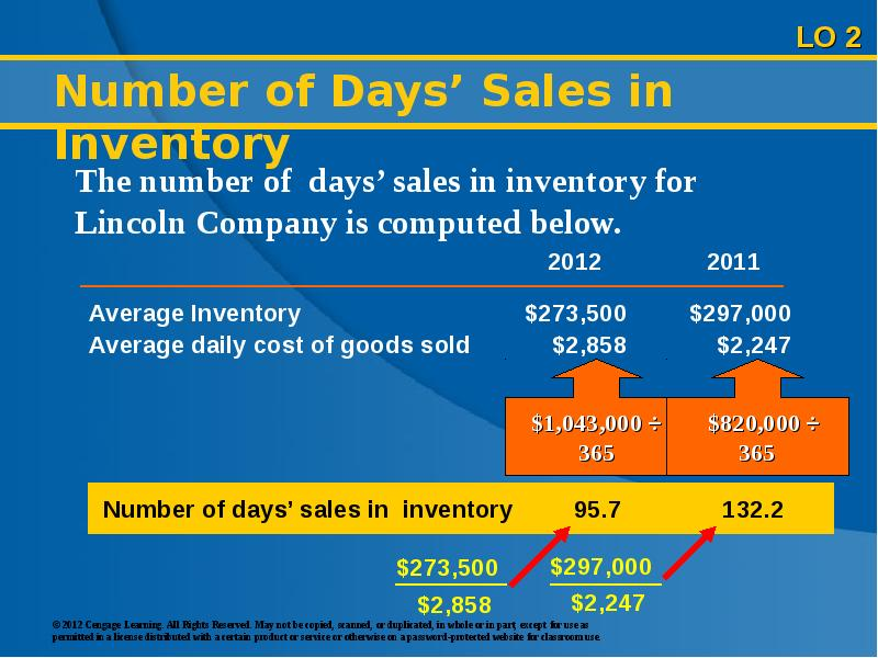 sales and inventory with analysis Financial ratio analysis the number of times you turn inventory over into sales during the year or how many days it takes to sell inventory.