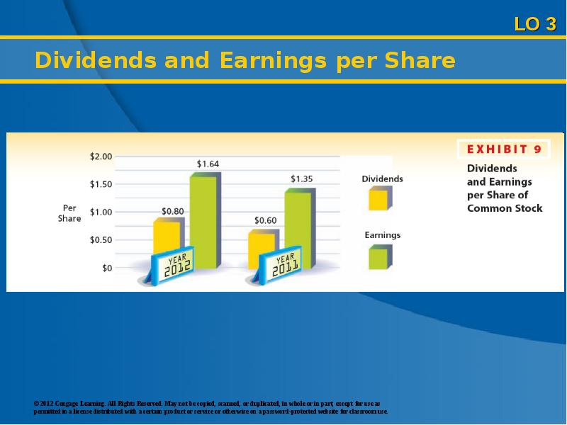 eps and gearing using ordinary share financing Must report earnings per share (eps) below the net income line in their income statements — giving eps a certain distinction among financial ratios why is eps considered so important because it gives investors a means of determining the amount the business earned on their stock share.