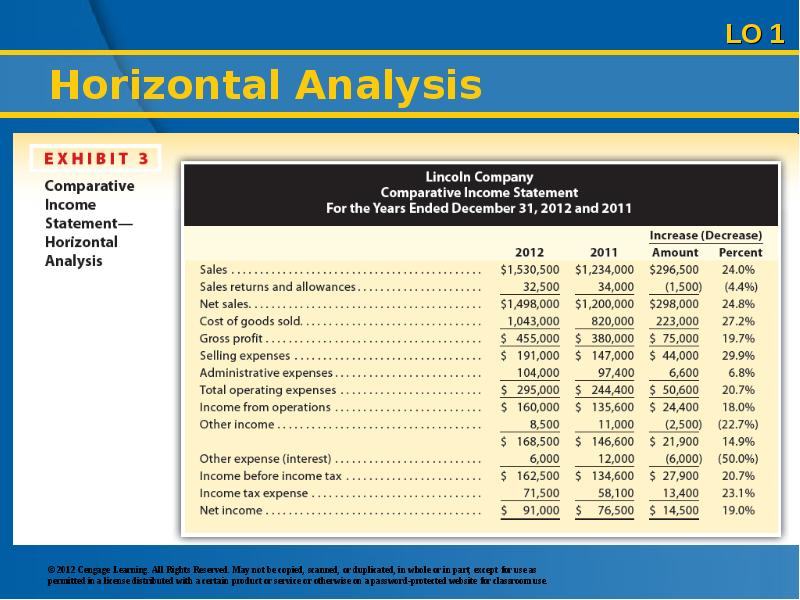 financial statement analysis of abf Case study on analysis of financial statements at a furniture analysis of the financial statements of a economic and financial analysis of a company.