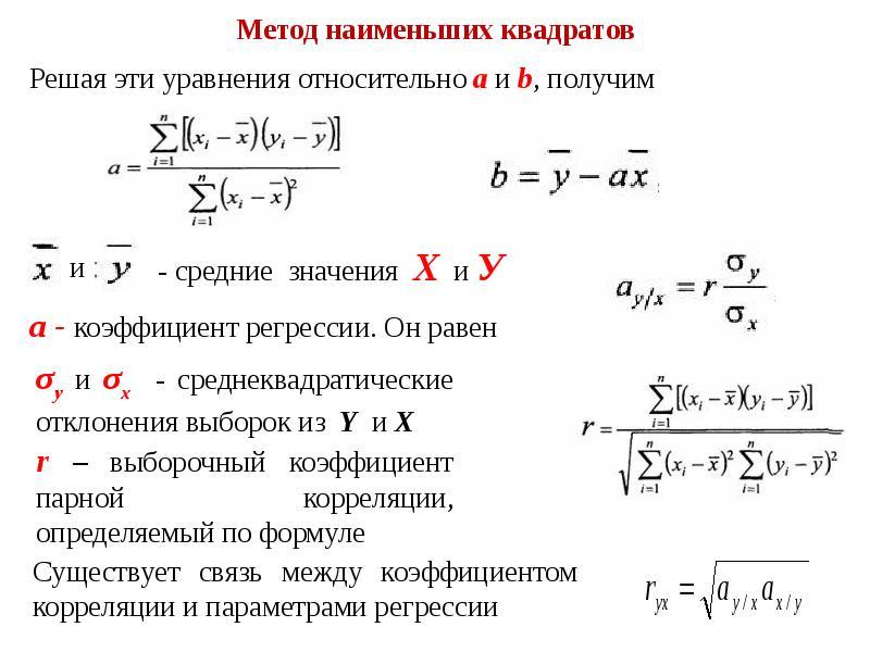 сонеты, поэмы, разобрать методы наименьших квадратов метод экстраполяций метод ск квартиру посуточно Нальчике