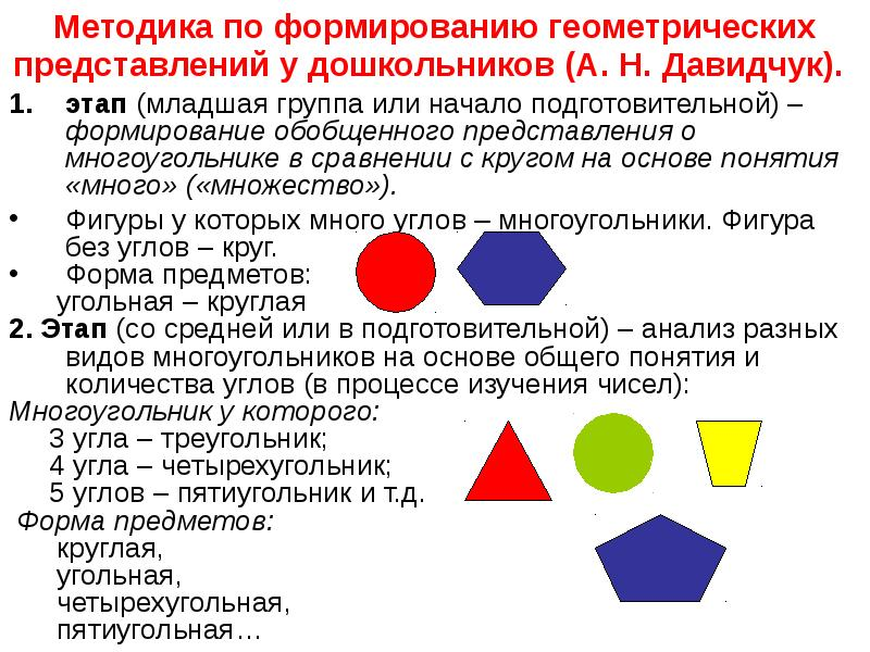 С алгоритм геометрическими фигурами знакомства