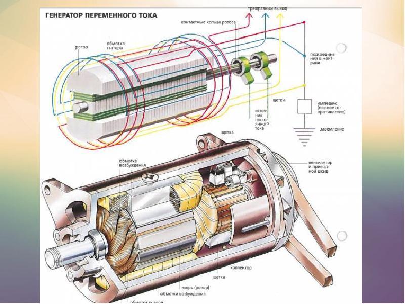 Двигатель переменного тока своими руками 19