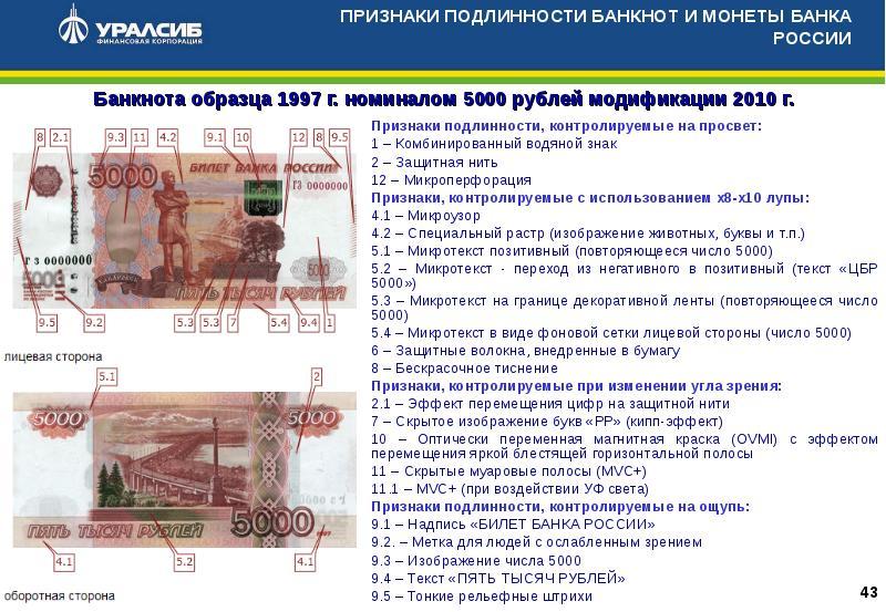 методическое пособие определение платежности и подлинности денежных купюр их ветхости и сомнительнос