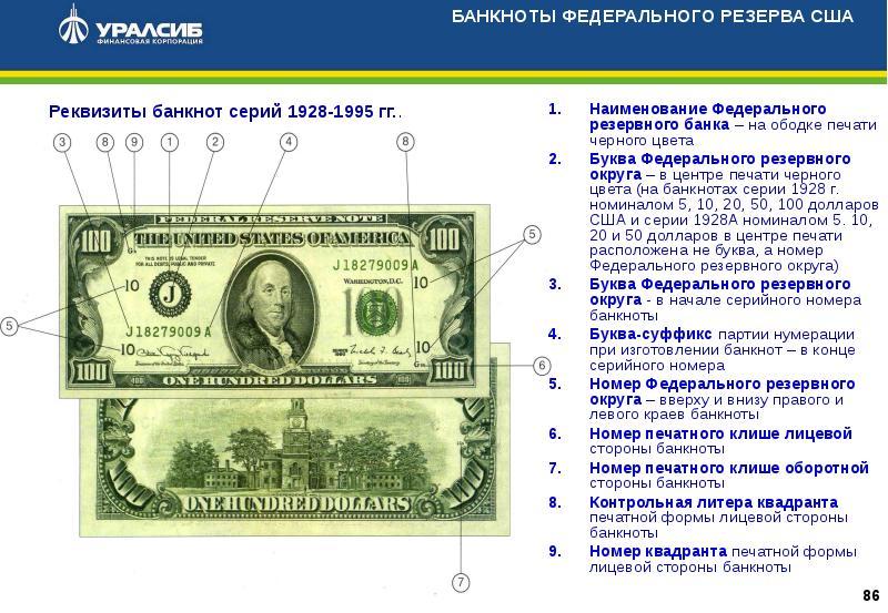 несколько различных графические способы защиты банкнот иностранных государств белье евро