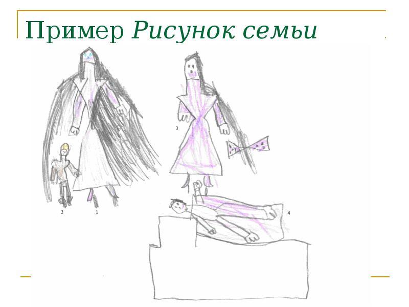 Интерпретация методики рисунок семьи пример
