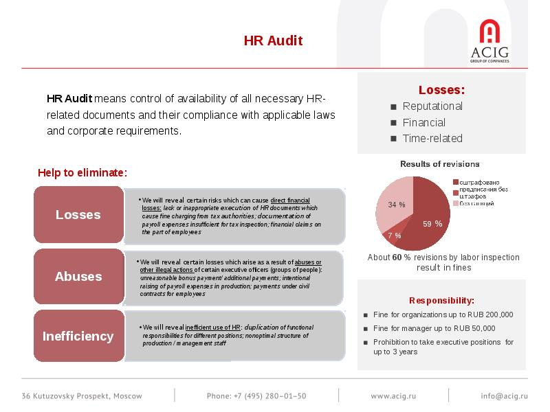 mba project report on hr audit Aiou col mba research project hr topic for students measuring the job satisfaction comparison of the hr practices in two or more organizations of the same sector or comparison of any one hr practice (training manager neuroticism and job satisfaction hr audit of any organization.