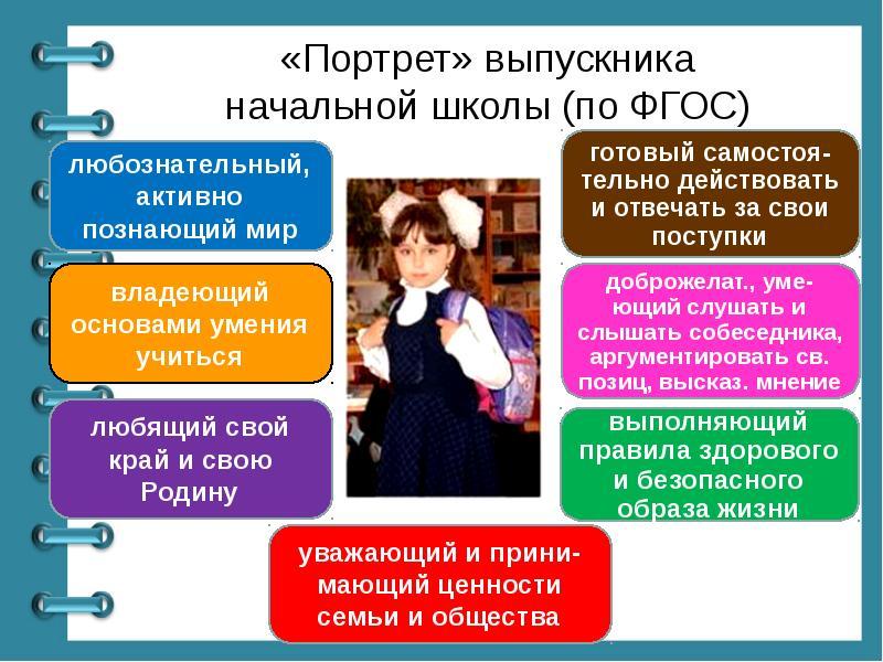 картинка портрет выпускника начальной школы если можно