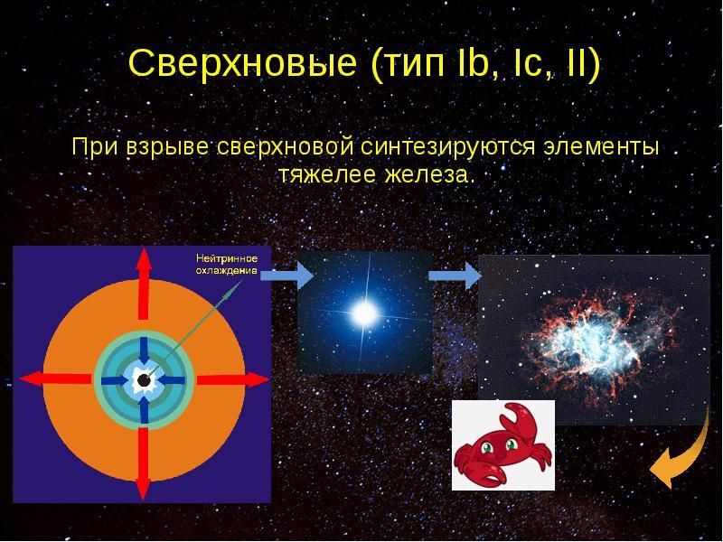 supernova type ib - 800×600