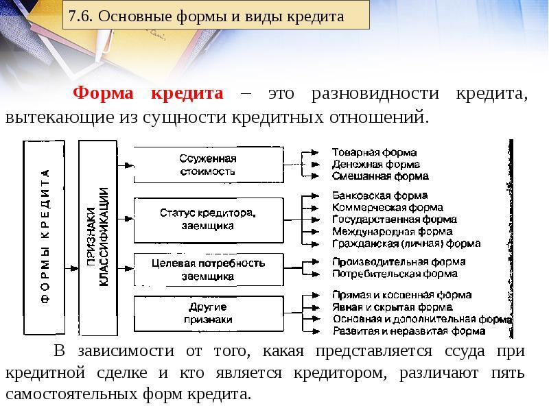 хоум кредит банк обнинск адрес киевское шоссе