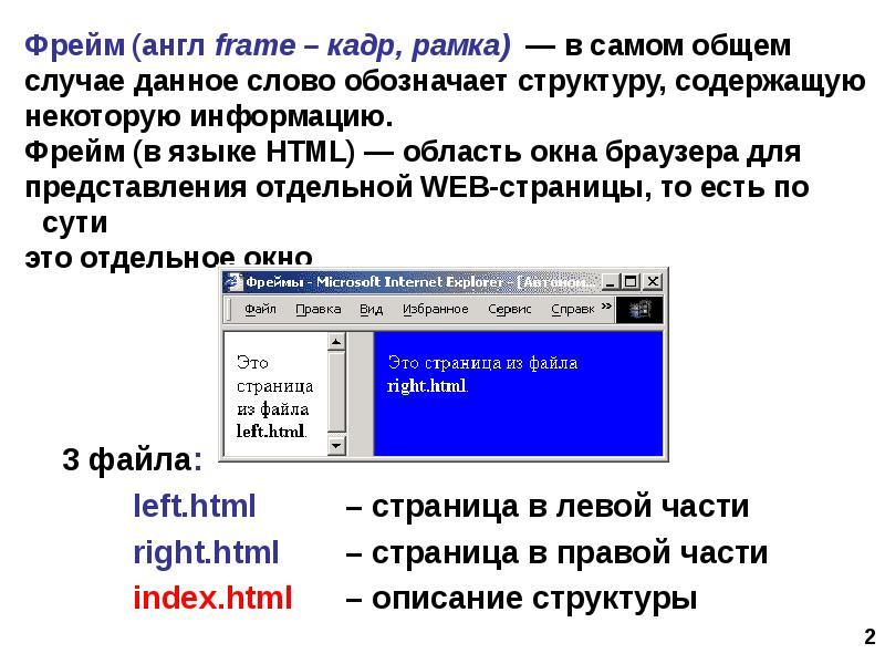 Фрейм создание сайта создание сайта штмл