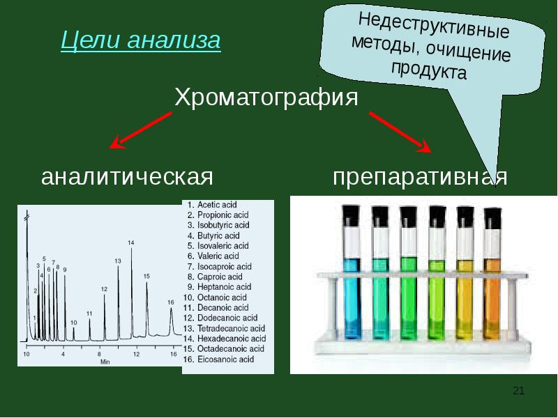 chromotagraphy Chromatography chromatography is defined as the separation of the components of a mixture by slow passage over or through a material that absorbs the components differently.