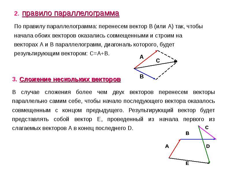 всех объем параллелограмма построенного на векторах этом