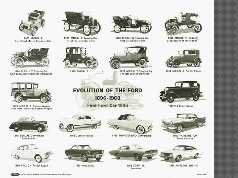 the history of the development and evolution of automobiles The evolution of the automotive industry has been influenced by various innovations in fuels, vehicle components, societal infrastructure, and manufacturing practices, as well as however, it is believed by most historians that the key starting point for the automobile was the development of the engine.