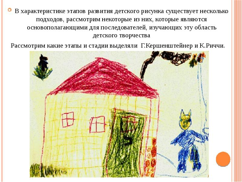 Детский рисунок и стадия его развития