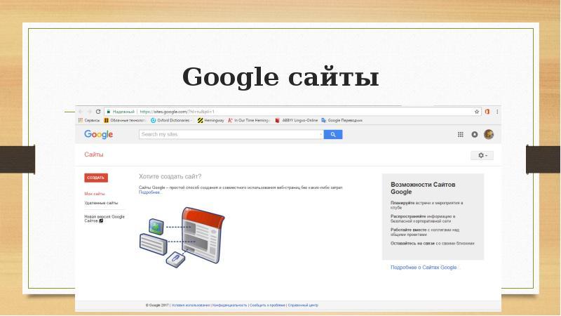 Создание сайтов google сайт компании дкс