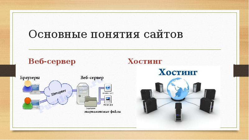 Создание сайта понятие сайт гарант сервис управляющая компания